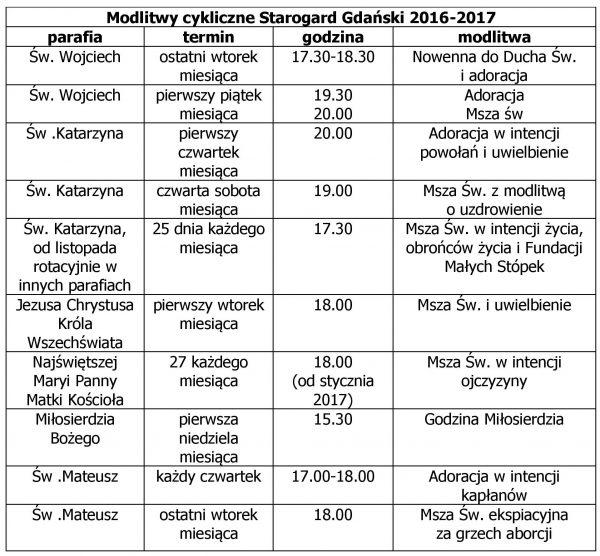 stgmodlitwy2016